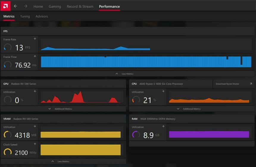 AMD - problémy so softvérom
